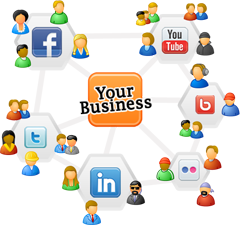 Social Networks and Your Business